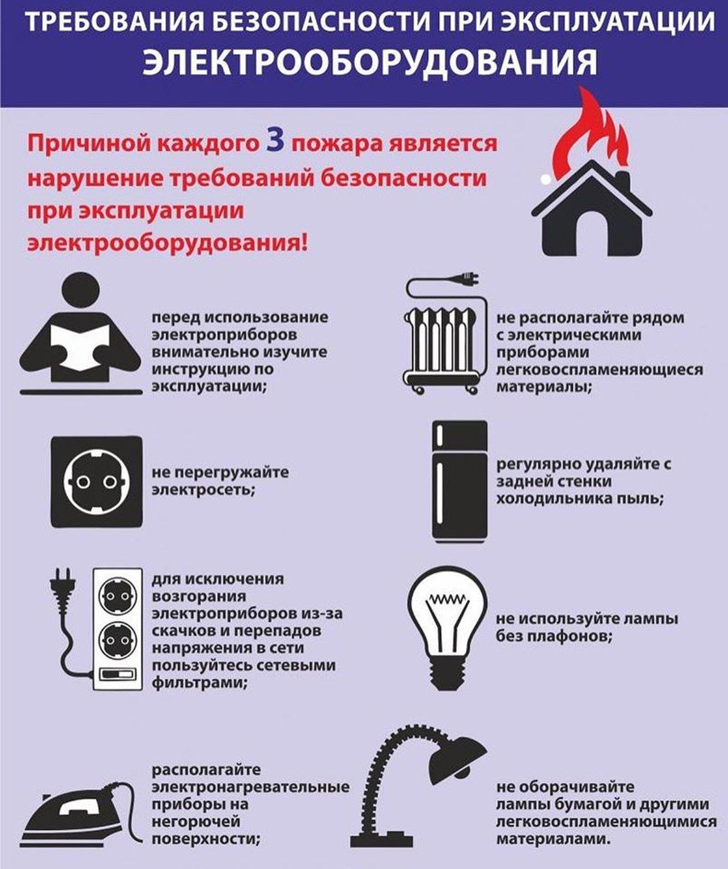 Памятка по безопасности при эксплуатации электрооборудования.