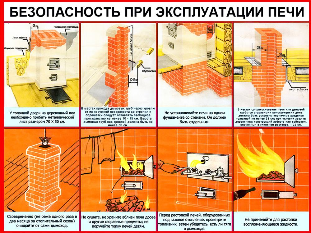 Памятка по пожарной безопасности при эксплуатации печи